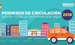 COMENZO PROCESO DE PERMISOS DE CIRCULACION