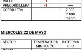 HELADAS NORMALES PARA ESTE 21 Y 22 DE MAYO