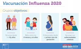 CESFAM RIENZI VALENCIA DE RENGO INICIA CAMPAÑA DE VACUNACION CONTRA INFLUENZA PROXIMO 16 DE MARZO 2020