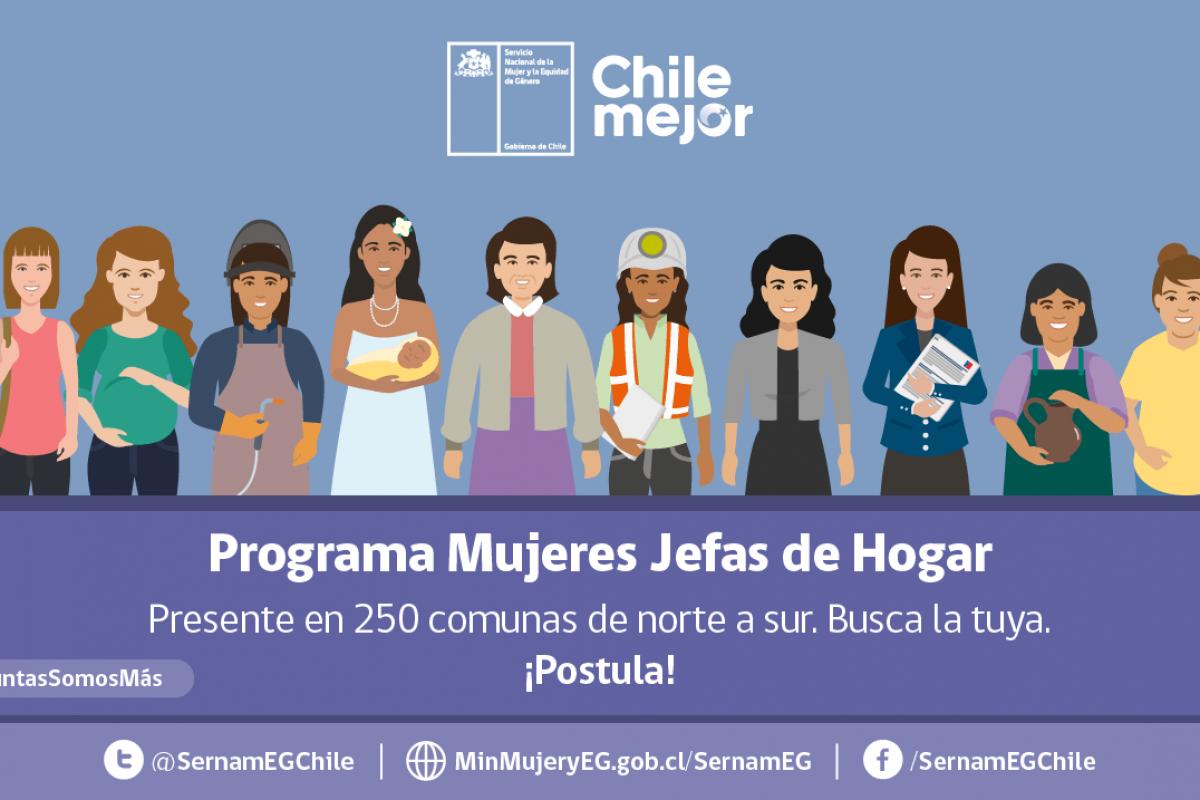 """SE INVITA A LA COMUNIDAD A PARTICIPAR DEL PROGRAMA """"MUJERES JEFAS DE HOGAR""""."""